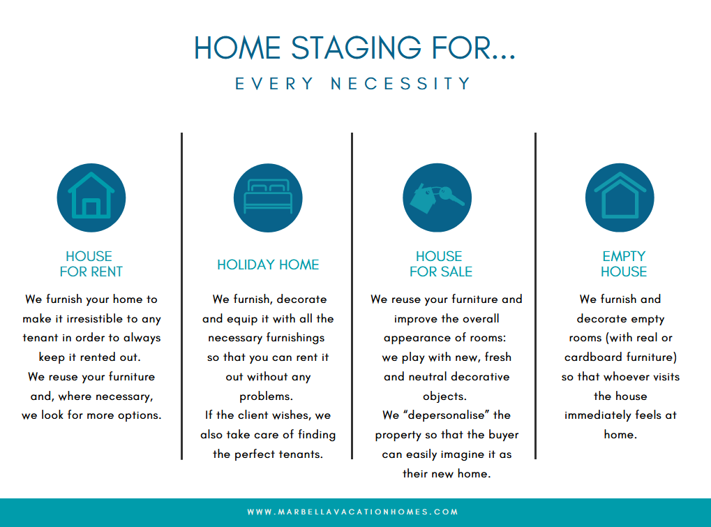 home staging service in marbella