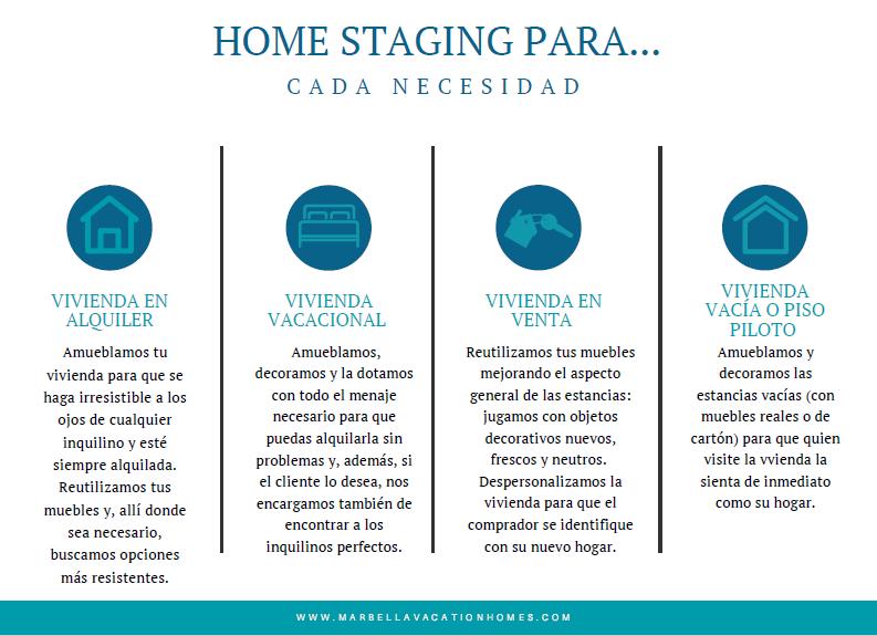 servicio-home-staging-marbella